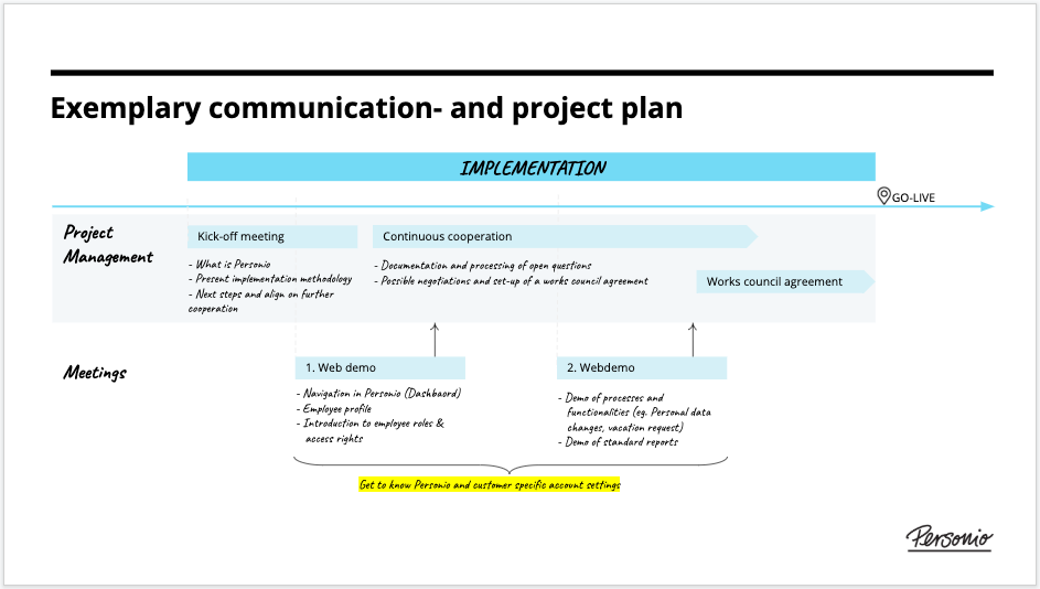 Works_council_-_communication_and_project_plan_en-us.png
