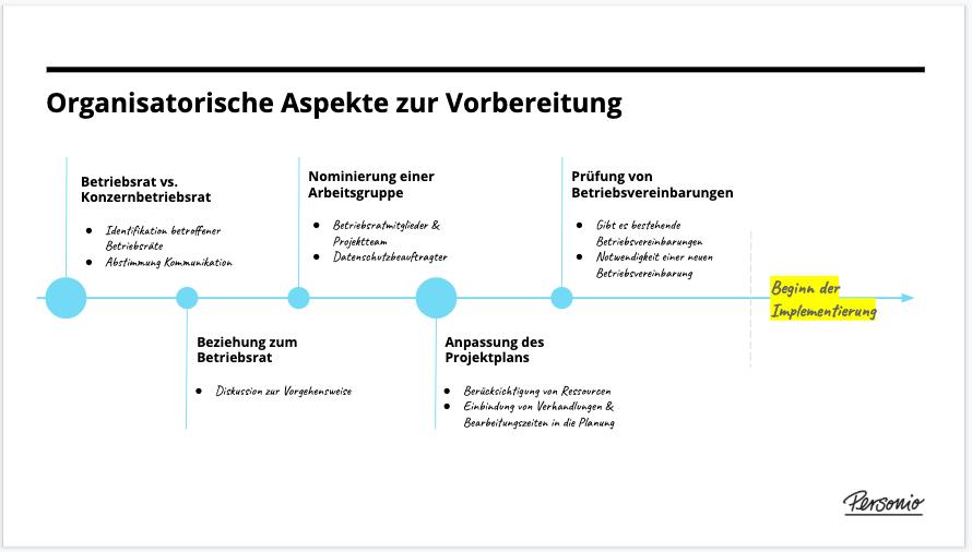 Works_council_-_organisational_planning_de.png