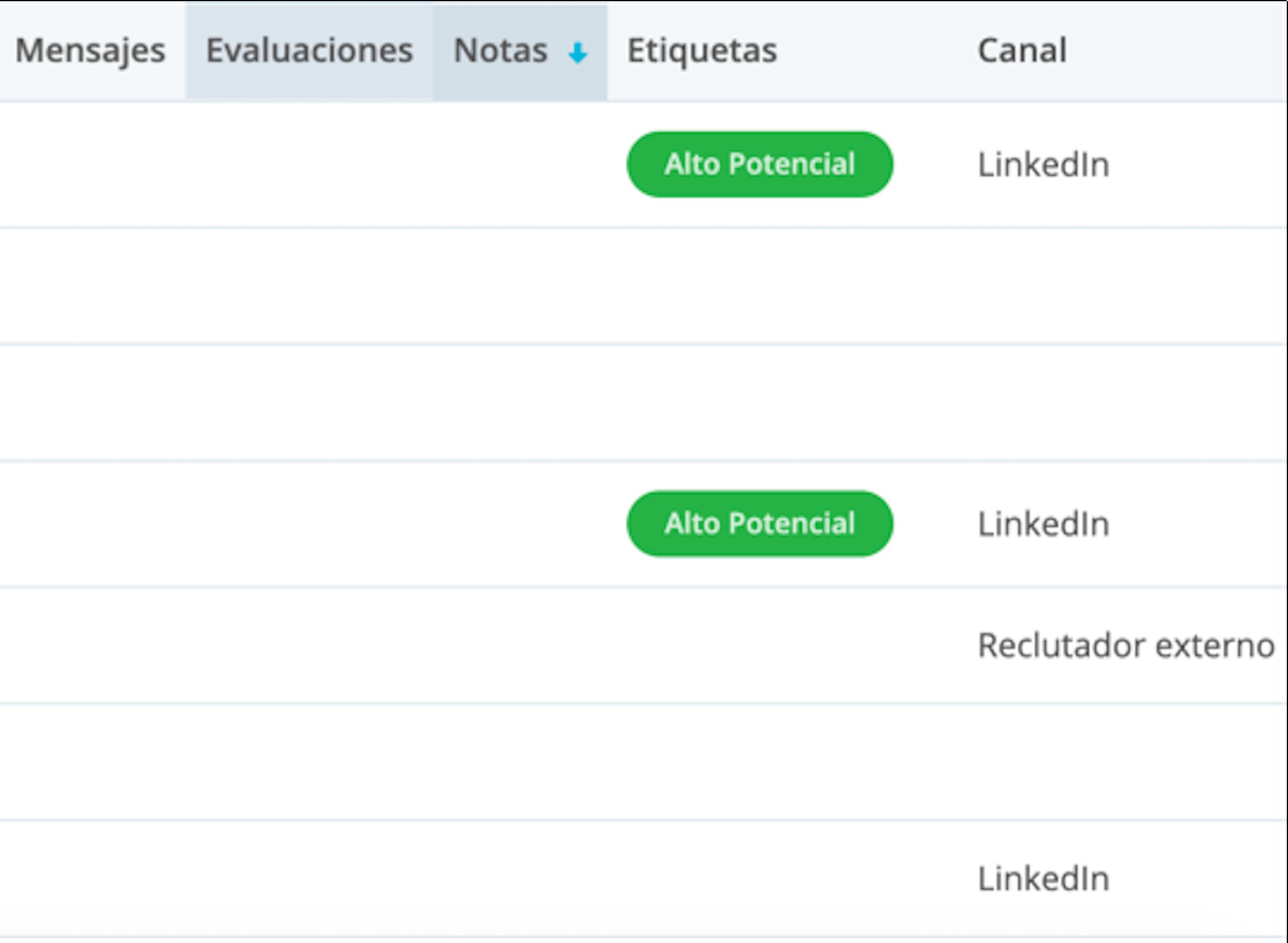 application-list_messages_evaluations_notes_es.png