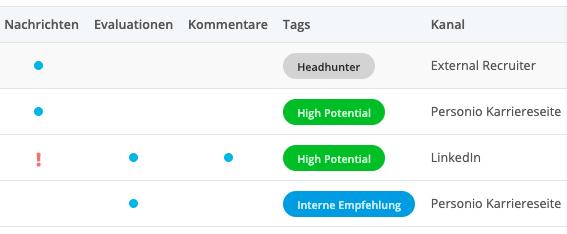 application-list_messages_evaluations_notes_de.png