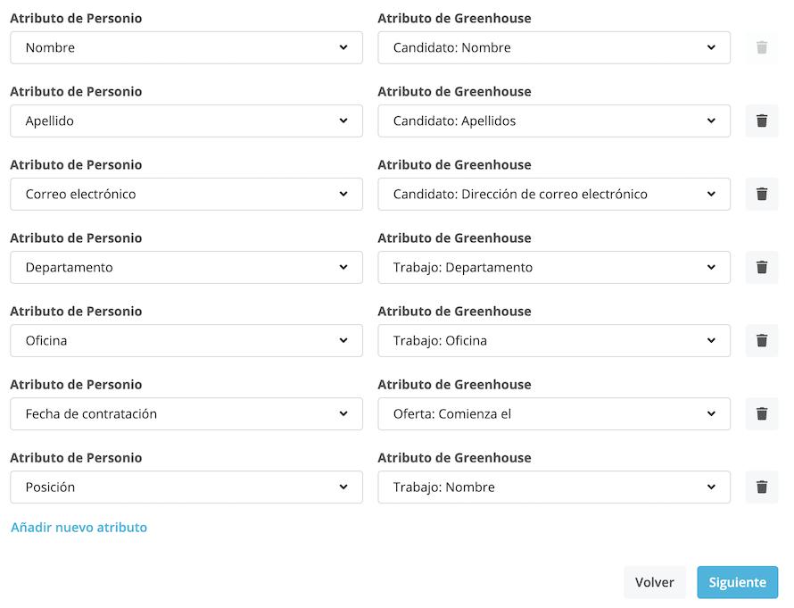 greenhouse-integration-map-attributes_es.png