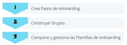 configuring-onboarding-process_es.png